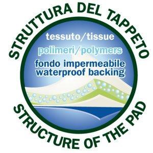 Ped Pad Tappetino ad Alta Assorbenza 60x90 - 40 pz.