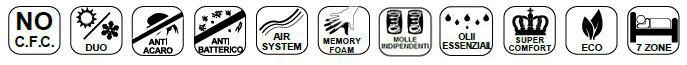 Materasso Molle Insacchettate Mod Prestige 3000 Molle Climatizzato  con Memory Cm 5 Singolo da Cm 80x190/195/200 -Ergorelax