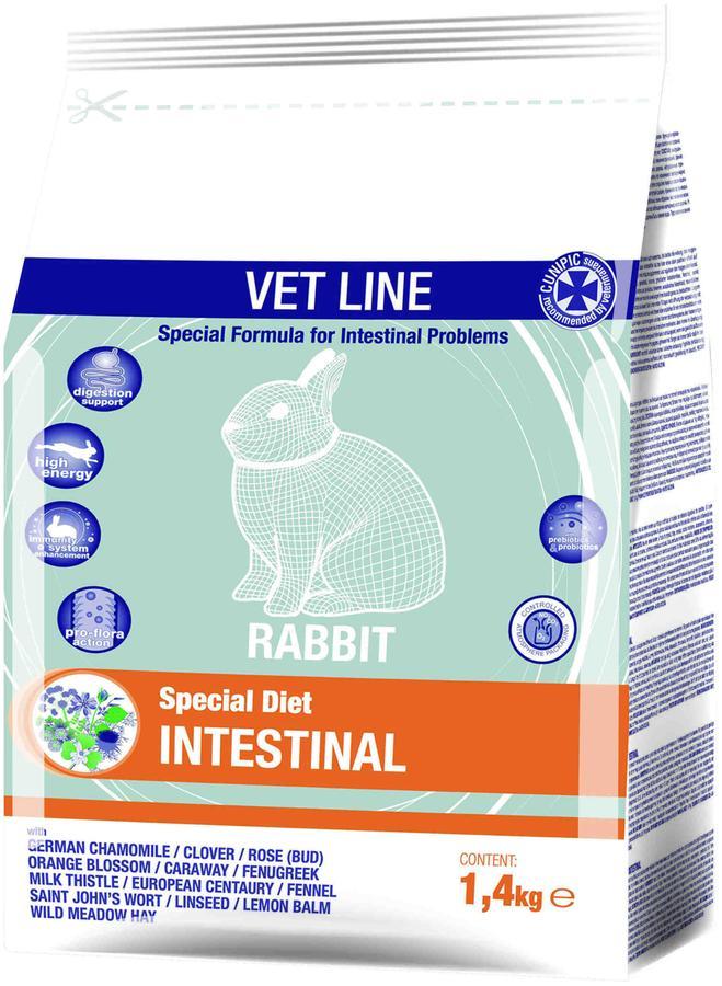 Cunipic VET LINE Intestinal